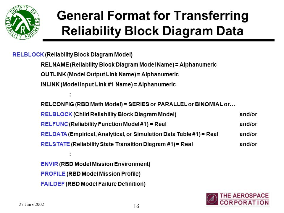 27 June 2002 16 General Format for Transferring Reliability Block Diagram Data RELBLOCK (Reliability Block Diagram Model) RELNAME (Reliability Block Diagram Model Name) = Alphanumeric OUTLINK (Model Output Link Name) = Alphanumeric INLINK (Model Input Link #1 Name) = Alphanumeric : RELCONFIG (RBD Math Model) = SERIES or PARALLEL or BINOMIAL or… RELBLOCK (Child Reliability Block Diagram Model) and/or RELFUNC (Reliability Function Model #1) = Real and/or RELDATA (Empirical, Analytical, or Simulation Data Table #1) = Real and/or RELSTATE (Reliability State Transition Diagram #1) = Real and/or : ENVIR (RBD Model Mission Environment) PROFILE (RBD Model Mission Profile) FAILDEF (RBD Model Failure Definition)