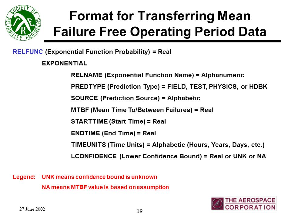 27 June 2002 19 Format for Transferring Mean Failure Free Operating Period Data RELFUNC (Exponential Function Probability) = Real EXPONENTIAL RELNAME (Exponential Function Name) = Alphanumeric PREDTYPE (Prediction Type) = FIELD, TEST, PHYSICS, or HDBK SOURCE (Prediction Source) = Alphabetic MTBF (Mean Time To/Between Failures) = Real STARTTIME (Start Time) = Real ENDTIME (End Time) = Real TIMEUNITS (Time Units) = Alphabetic (Hours, Years, Days, etc.) LCONFIDENCE (Lower Confidence Bound) = Real or UNK or NA Legend: UNK means confidence bound is unknown NA means MTBF value is based on assumption