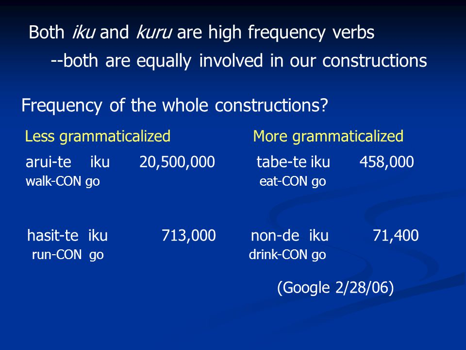 arui-te iku 20,500,000tabe-te iku 458,000 walk-CON go eat-CON go Both iku and kuru are high frequency verbs Frequency of the whole constructions.