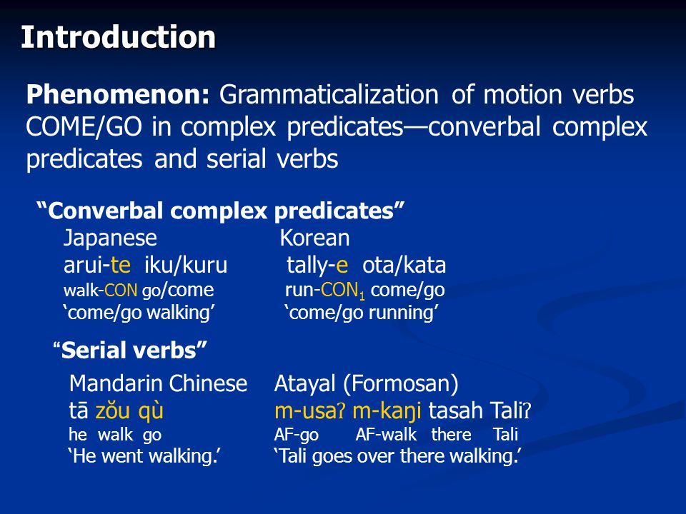 Japanese arui-te iku/kuru walk-CON go /come 'come/go walking' Converbal complex predicates Mandarin Chinese tā zŏu qù he walk go 'He went walking.' Atayal (Formosan) m-usa ʔ m-kaŋi tasah Tali ʔ AF-go AF-walk there Tali 'Tali goes over there walking.' Serial verbs Introduction Introduction Phenomenon: Grammaticalization of motion verbs COME/GO in complex predicates—converbal complex predicates and serial verbs Korean tally-e ota/kata run-CON 1 come/go 'come/go running'