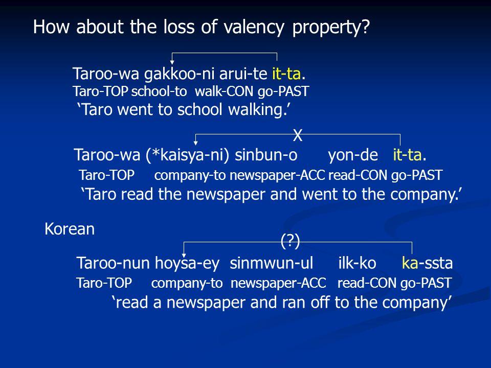 Taroo-wa gakkoo-ni arui-te it-ta.