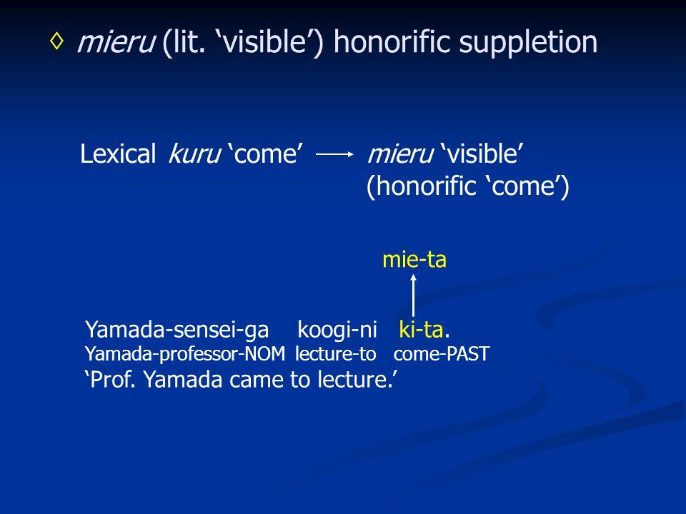Lexical kuru 'come' Yamada-sensei-ga koogi-ni ki-ta.