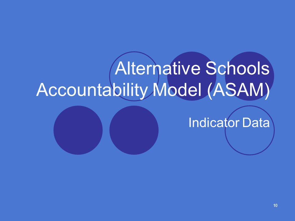 10 Alternative Schools Accountability Model (ASAM) Indicator Data