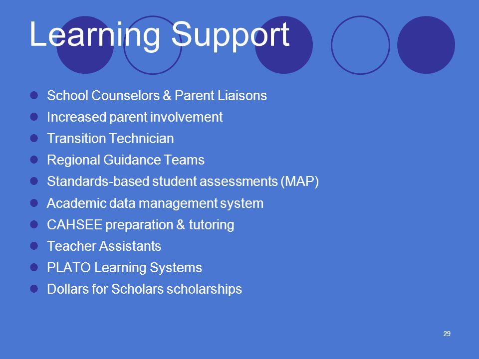 29 Learning Support School Counselors & Parent Liaisons Increased parent involvement Transition Technician Regional Guidance Teams Standards-based student assessments (MAP) Academic data management system CAHSEE preparation & tutoring Teacher Assistants PLATO Learning Systems Dollars for Scholars scholarships