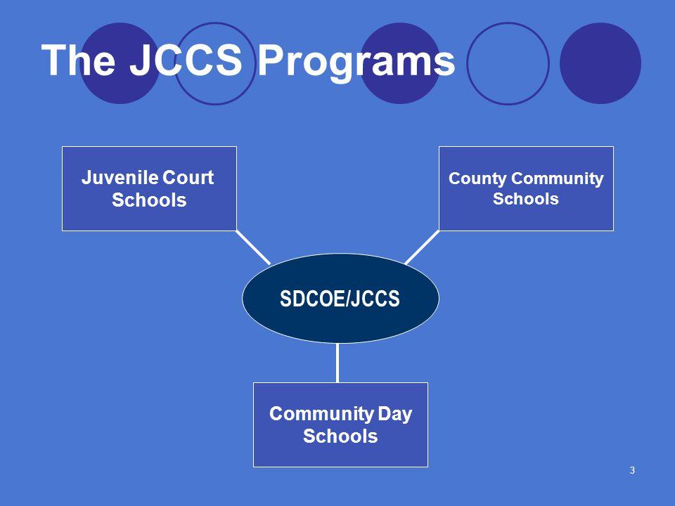 3 The JCCS Programs SDCOE/JCCS Juvenile Court Schools Community Day Schools County Community Schools