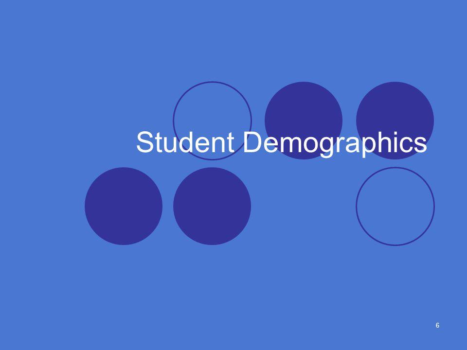 6 Student Demographics