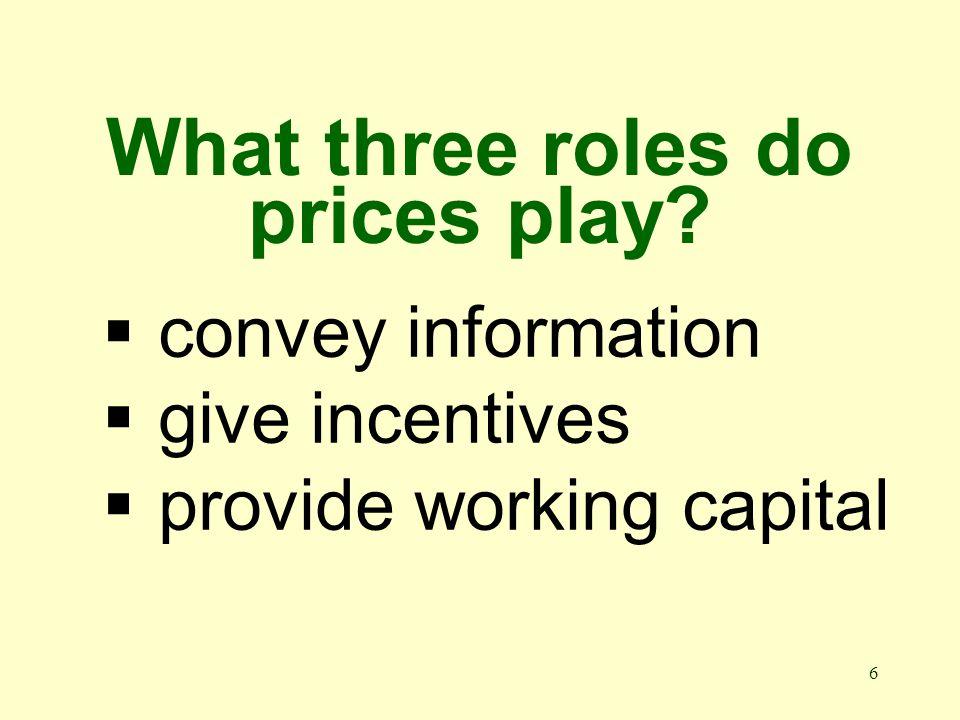26 MV = PQ Money Velocity Price Quantity