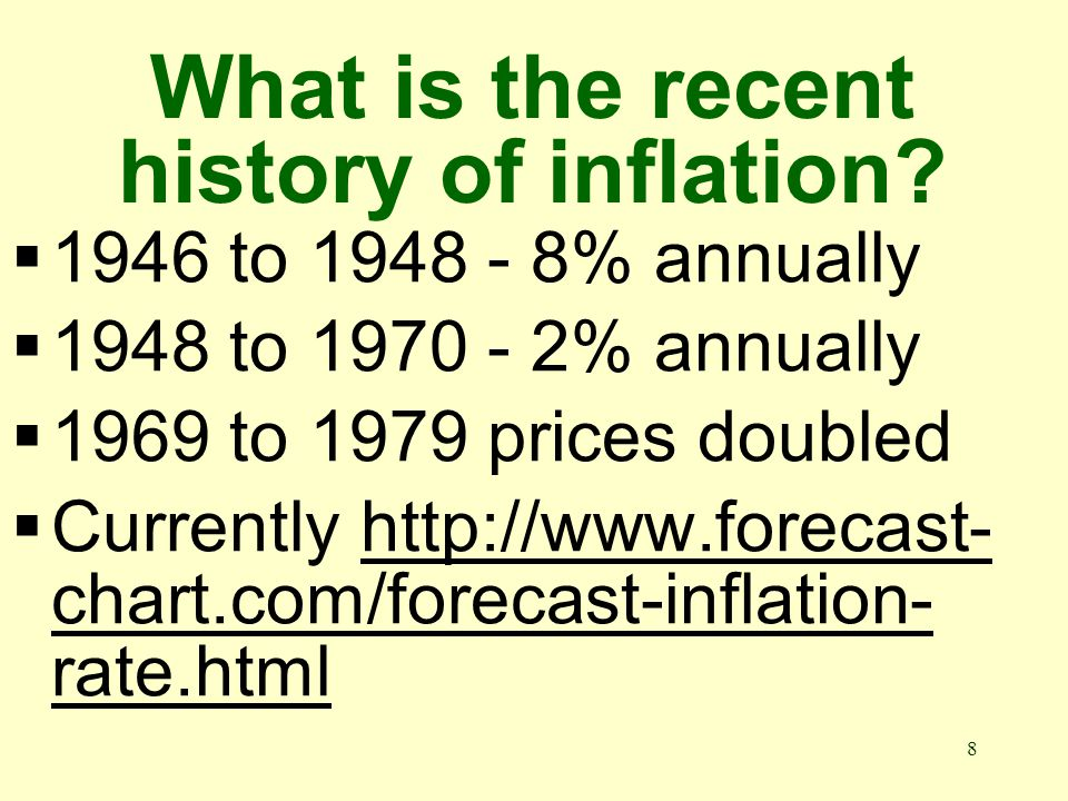 8 What is the recent history of inflation.