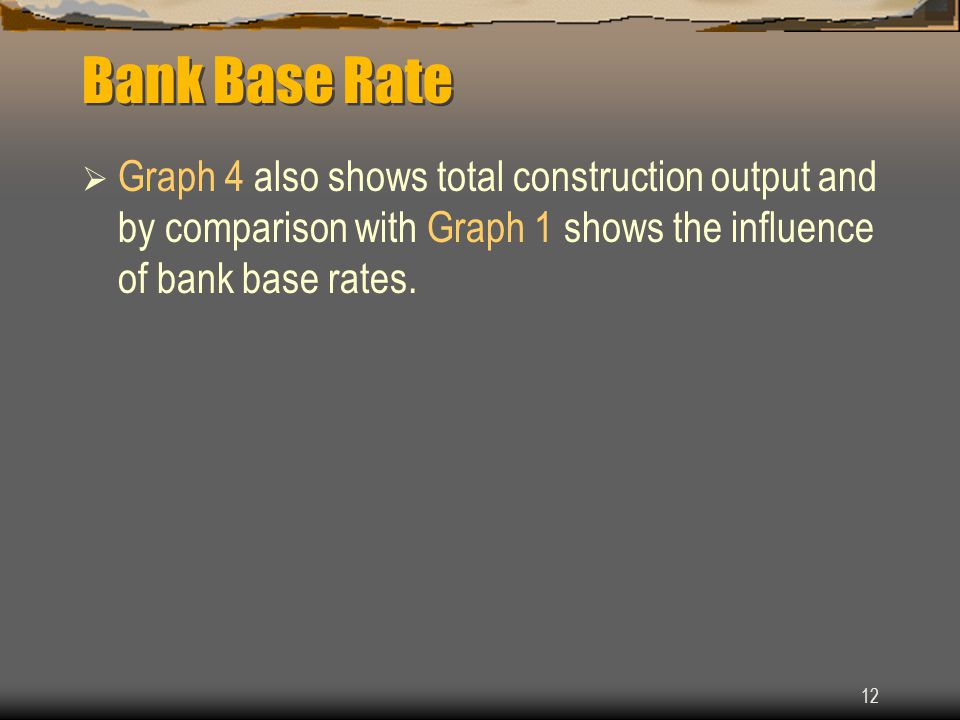 12 Bank Base Rate  Graph 4 also shows total construction output and by comparison with Graph 1 shows the influence of bank base rates.