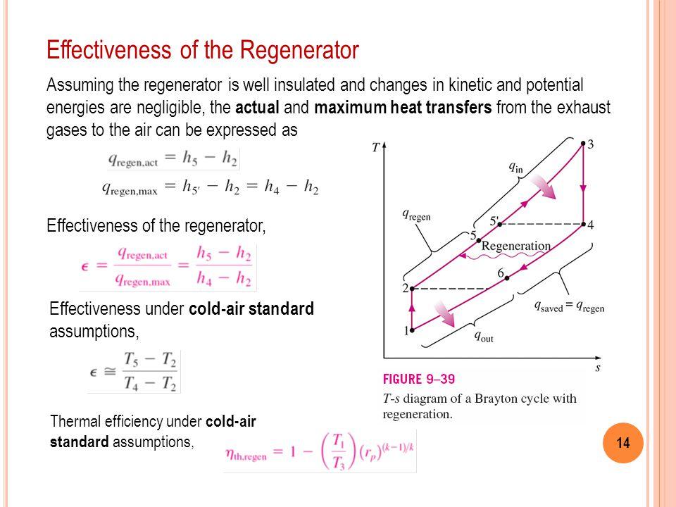 14 Effectiveness of the regenerator, Effectiveness under cold-air standard assumptions, Thermal efficiency under cold-air standard assumptions, Effect