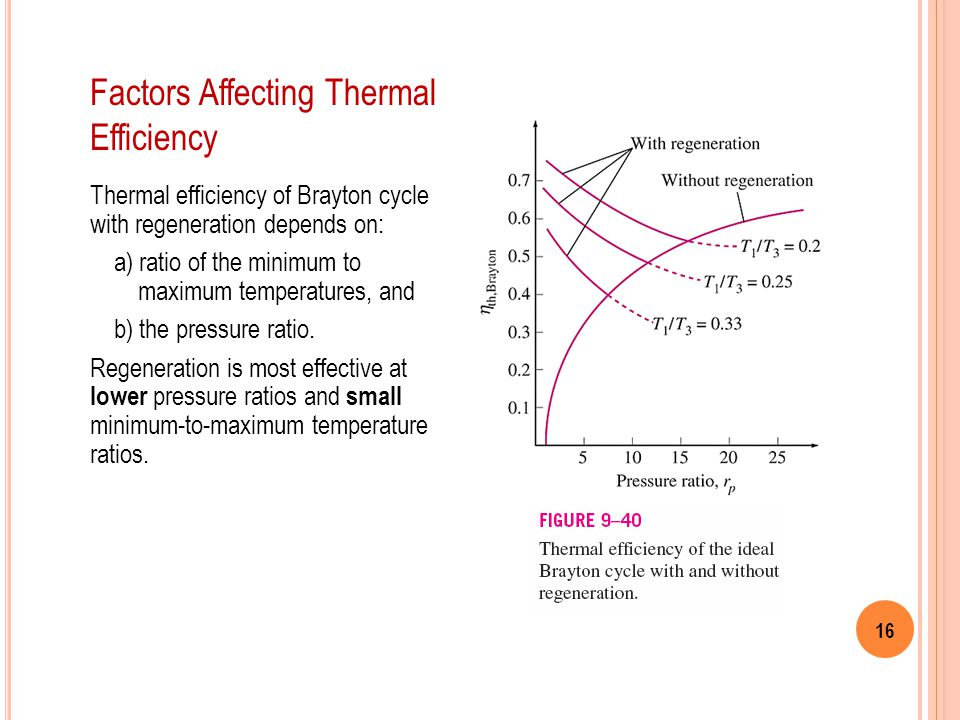 16 Thermal efficiency of Brayton cycle with regeneration depends on: a) ratio of the minimum to maximum temperatures, and b) the pressure ratio. Regen