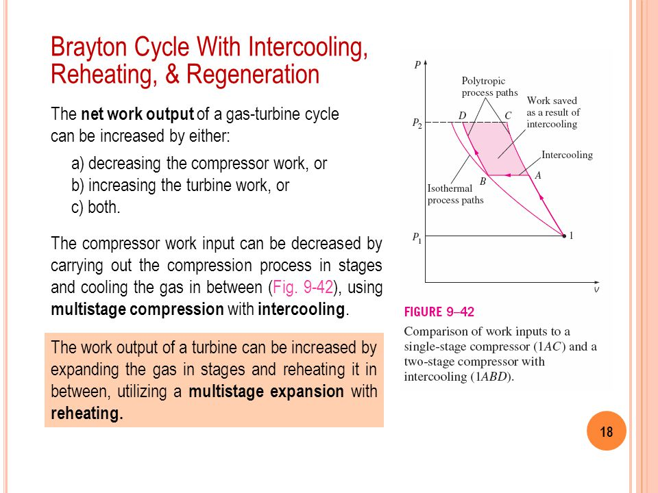 18 Brayton Cycle With Intercooling, Reheating, & Regeneration The net work output of a gas-turbine cycle can be increased by either: a) decreasing the