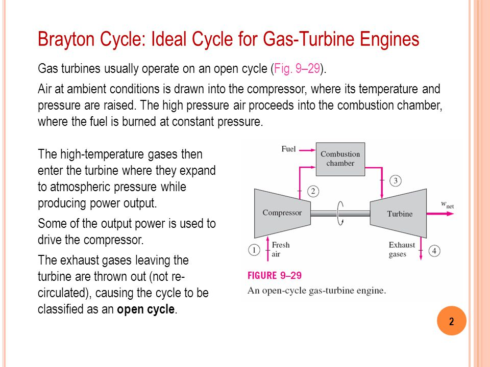 2 Brayton Cycle: Ideal Cycle for Gas-Turbine Engines Gas turbines usually operate on an open cycle (Fig. 9–29). Air at ambient conditions is drawn int