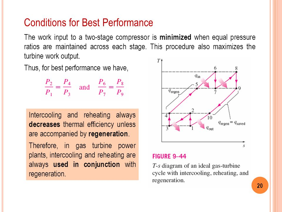 20 The work input to a two-stage compressor is minimized when equal pressure ratios are maintained across each stage. This procedure also maximizes th