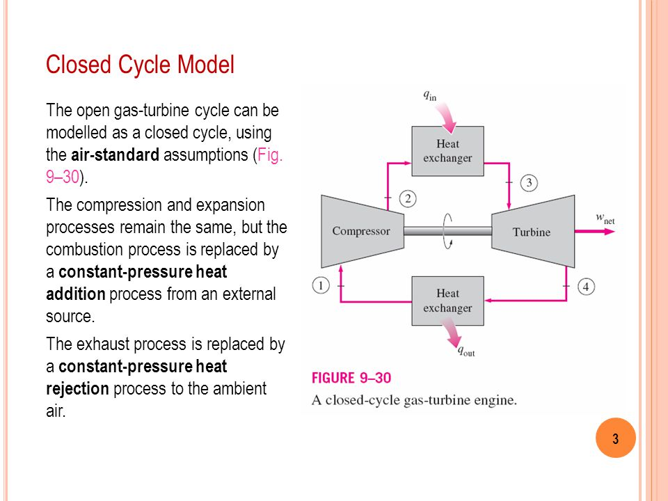 3 The open gas-turbine cycle can be modelled as a closed cycle, using the air-standard assumptions (Fig. 9–30). The compression and expansion processe