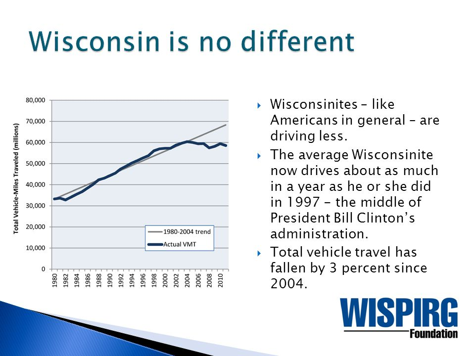  Wisconsinites – like Americans in general – are driving less.