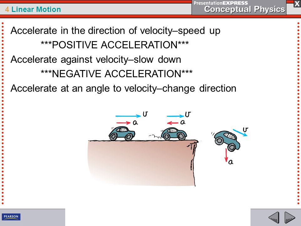 4 Linear Motion Accelerate in the direction of velocity–speed up ***POSITIVE ACCELERATION*** Accelerate against velocity–slow down ***NEGATIVE ACCELER