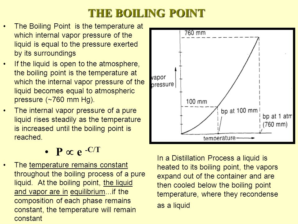 THE BOILING POINT The Boiling Point is the temperature at which internal vapor pressure of the liquid is equal to the pressure exerted by its surroundings If the liquid is open to the atmosphere, the boiling point is the temperature at which the internal vapor pressure of the liquid becomes equal to atmospheric pressure (~760 mm Hg).