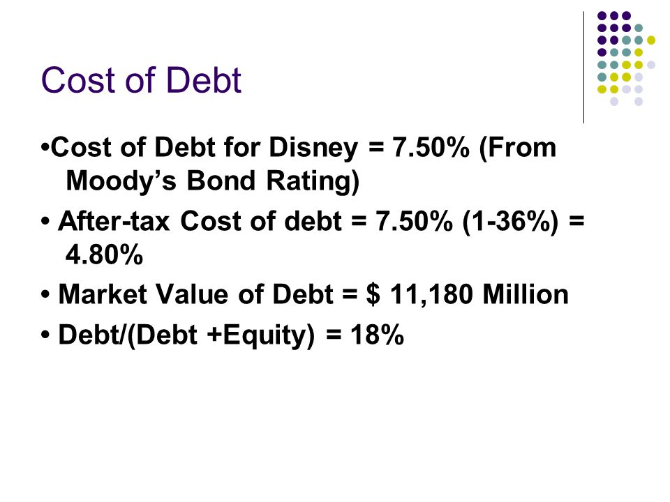 Cost of Debt Cost of Debt for Disney = 7.50% (From Moody's Bond Rating) After-tax Cost of debt = 7.50% (1-36%) = 4.80% Market Value of Debt = $ 11,180