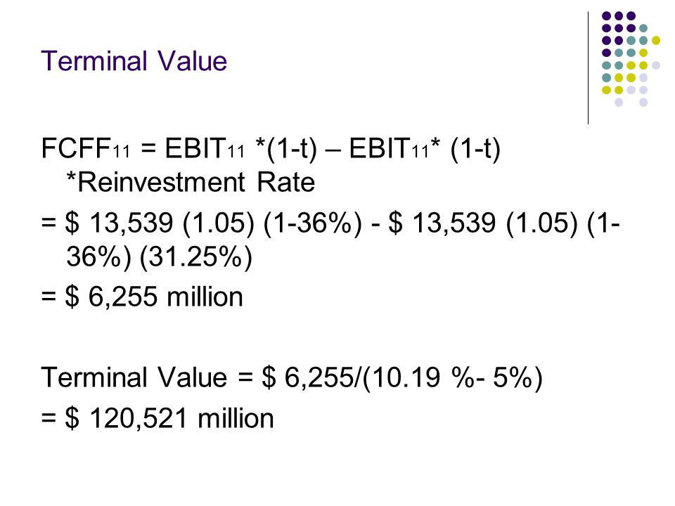 Terminal Value FCFF 11 = EBIT 11 *(1-t) – EBIT 11 * (1-t) *Reinvestment Rate = $ 13,539 (1.05) (1-36%) - $ 13,539 (1.05) (1- 36%) (31.25%) = $ 6,255 m