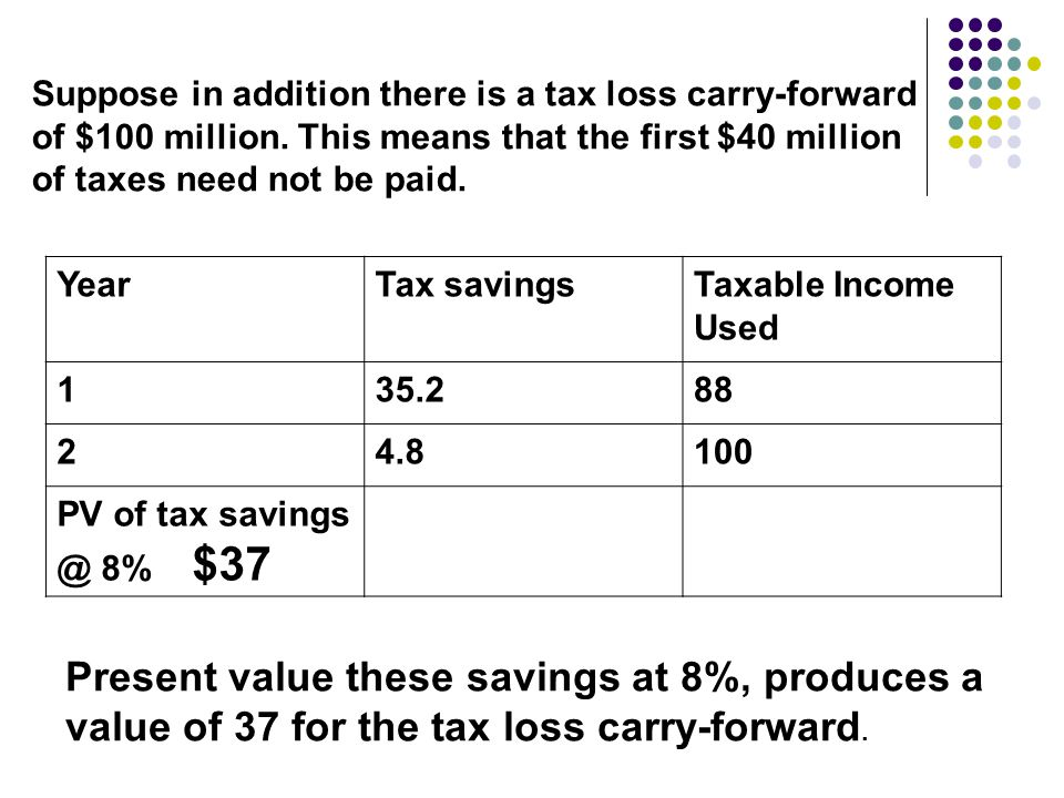 Suppose in addition there is a tax loss carry-forward of $100 million. This means that the first $40 million of taxes need not be paid. YearTax saving