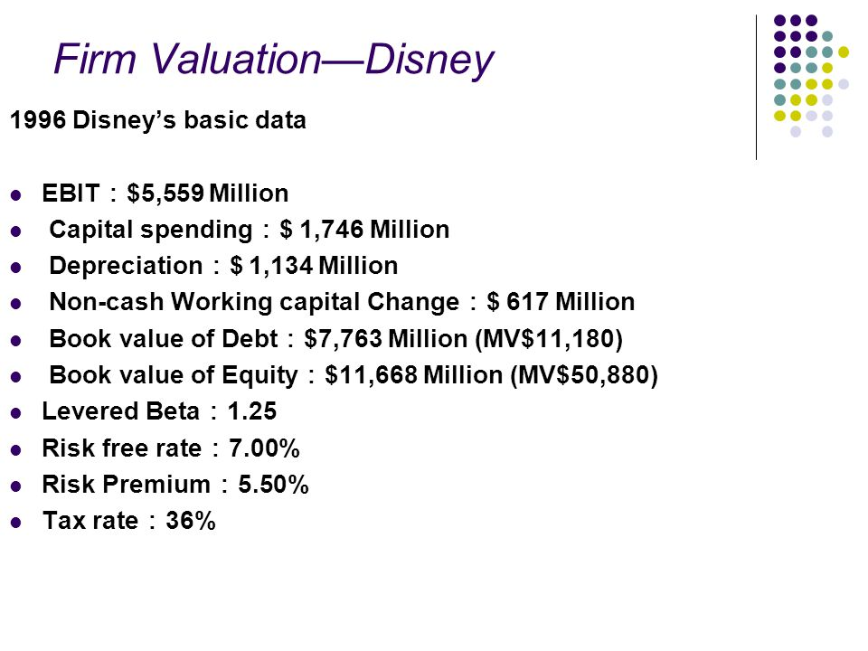 Firm Valuation—Disney 1996 Disney's basic data EBIT : $5,559 Million Capital spending : $ 1,746 Million Depreciation : $ 1,134 Million Non-cash Workin