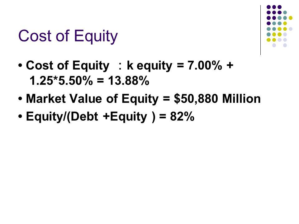 Basic year 12345678910 Expected Growth 10% 9%8%7%6%5% Revenues $18,739$20,613$22,674$24,942$27,436$30,179$32,895$35,527$38,014$40,295$42,310 Operating Margin 29.67% 30.13%30.60%31.07%31.53%32.00% EBIT $5,559$6,115$6,726$7,399$8,139$8,953$9,912$10,871$11,809$12,706$13,539 EBIT(1-t) $3,558$3,914$4,305$4,735$5,209$5,730$6,344$6,957$7,558$8,132$8,665 +Dep.