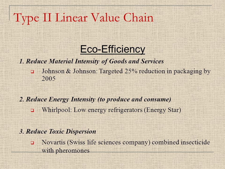 Type III Closed Loop Value Chain Eco-Effectiveness Central design principle of eco-effectiveness is: waste equals food (heard this before?) Instead of using only natural, biodegradable fibers like cotton for textile production (a pesticide-intensive agricultural process), why not use non- toxic synthetic fibers designed for perpetual recycling into new textile products.