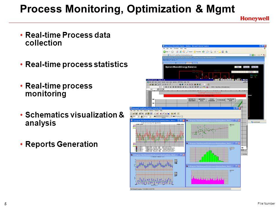 5 File Number Process Monitoring, Optimization & Mgmt Real-time Process data collection Real-time process statistics Real-time process monitoring Sche