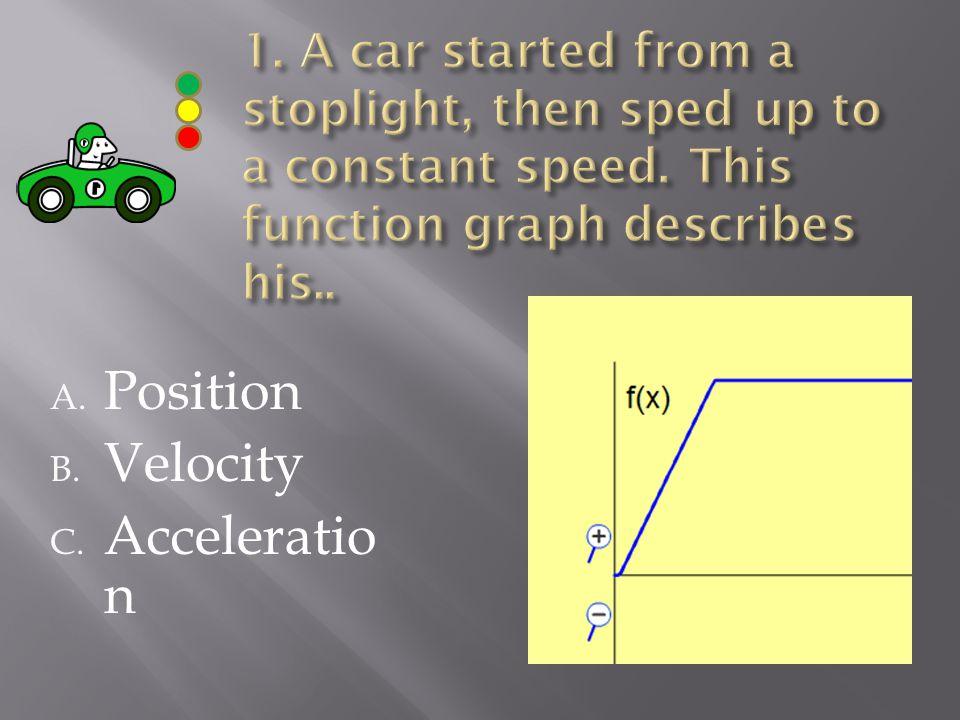 A. Position B. Velocity C. Acceleratio n