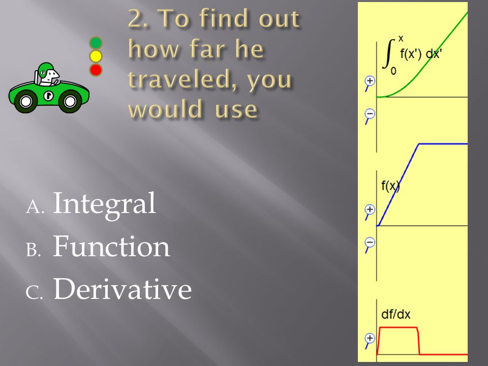 A. Integral B. Function C. Derivative