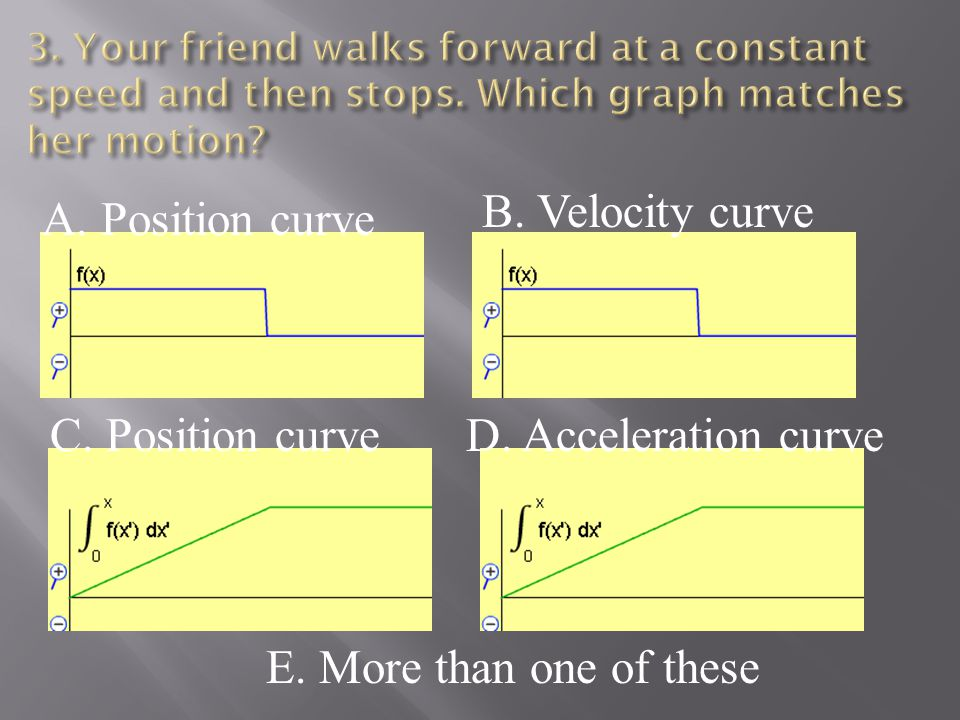 A. Position curve B. Velocity curve C. Position curveD. Acceleration curve E. More than one of these