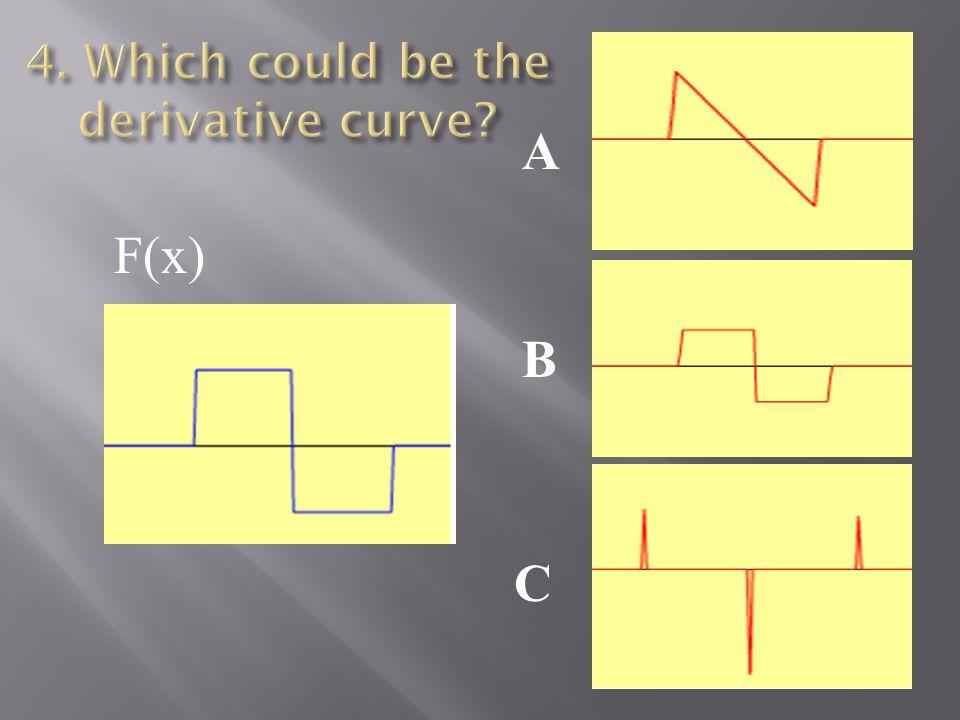 F(x) A B C