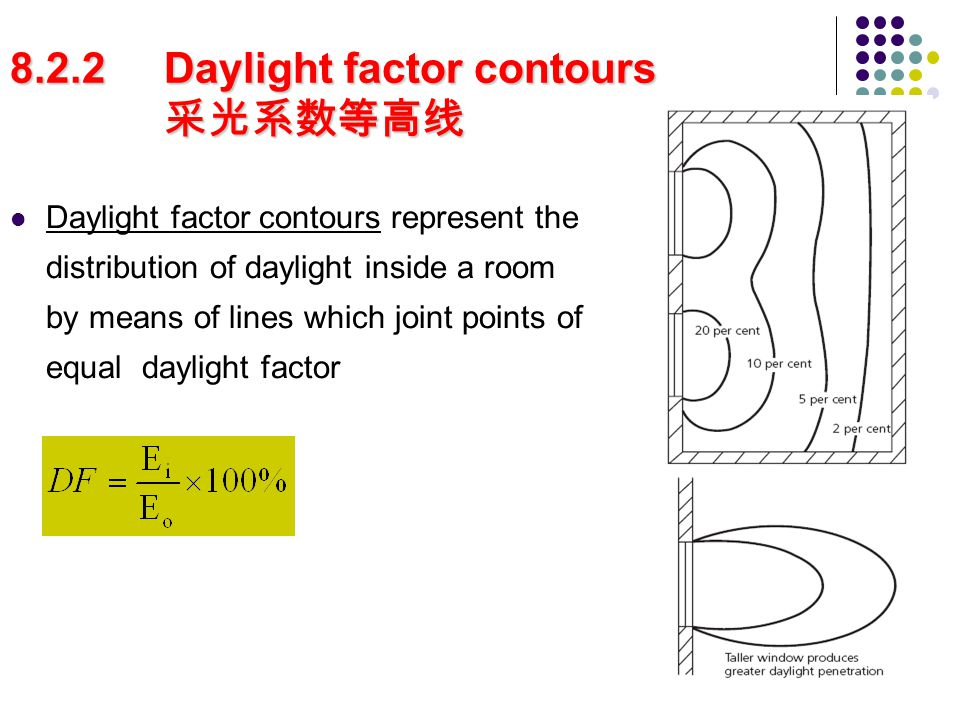 8.2.2 Daylight factor contours 采光系数等高线 Daylight factor contours represent the distribution of daylight inside a room by means of lines which joint points of equal daylight factor
