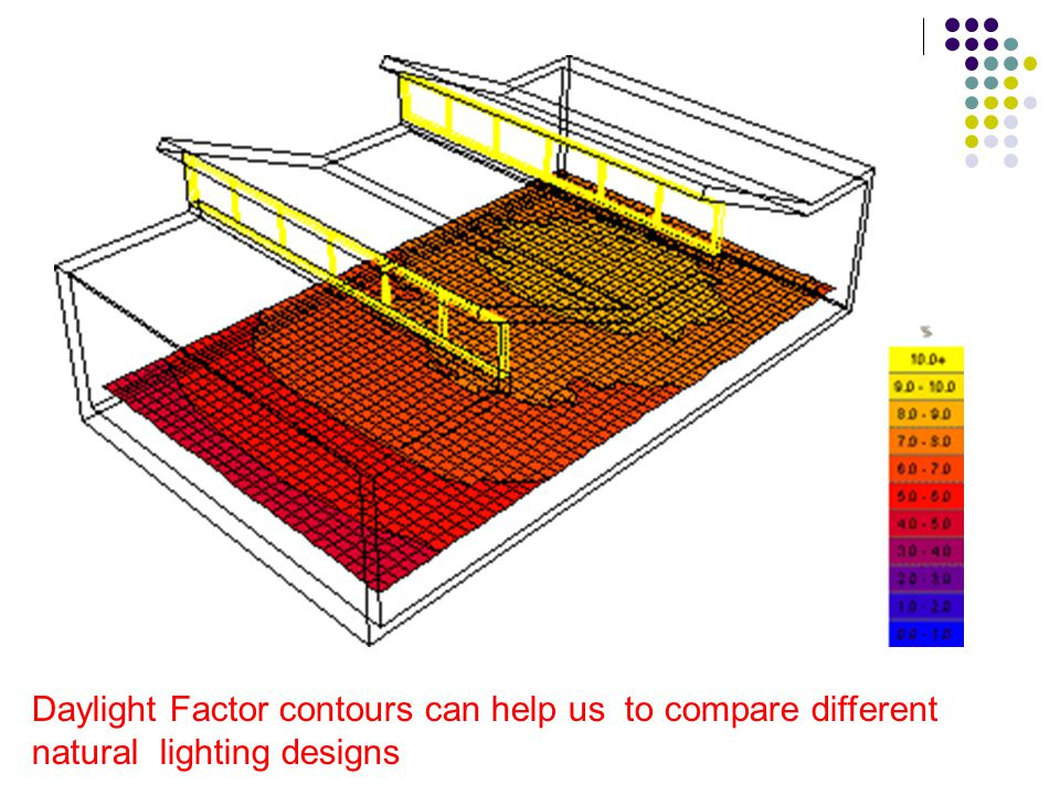 Daylight Factor contours can help us to compare different natural lighting designs