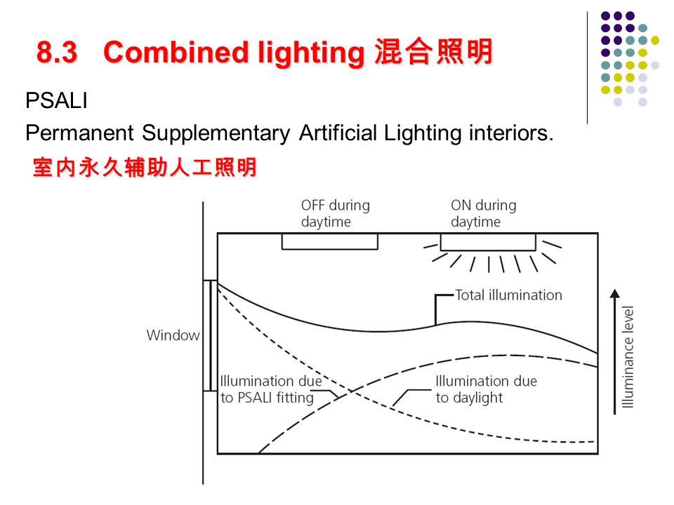8.3 Combined lighting 混合照明 PSALI Permanent Supplementary Artificial Lighting interiors. 室内永久辅助人工照明 室内永久辅助人工照明