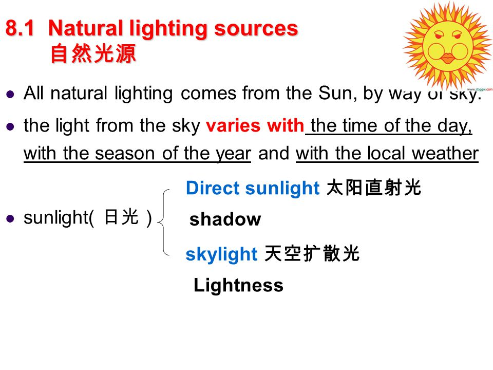 In parts of the world with predominantly ( 占主导 地位的) dry, sunny weather much of the natural light inside building is direct sunlight In the United Kingdom, and similar countries where sunshine is unreliable, the overcast sky (阴天) is consider as the main source of natural light