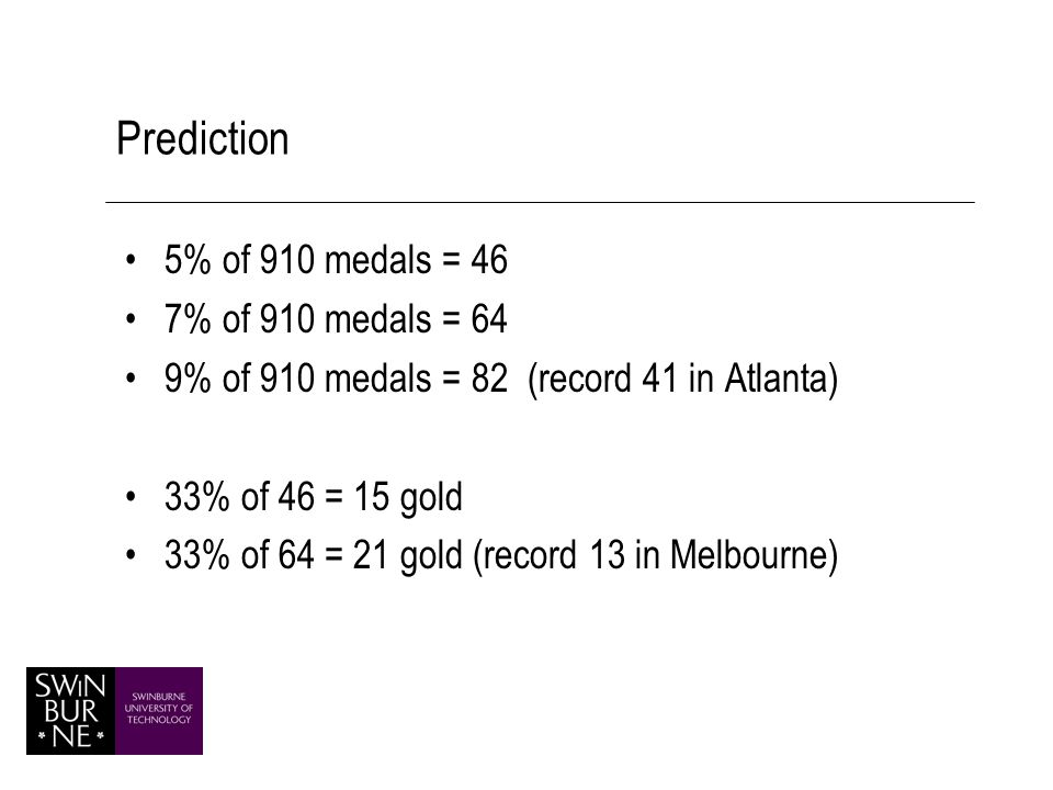 Prediction 5% of 910 medals = 46 7% of 910 medals = 64 9% of 910 medals = 82 (record 41 in Atlanta) 33% of 46 = 15 gold 33% of 64 = 21 gold (record 13 in Melbourne)