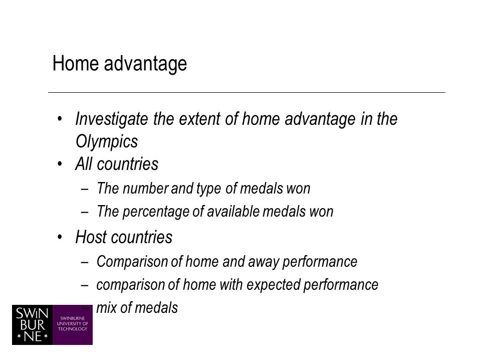 Percentage of total medals won Of the 17 countries to host the games 14 have won their greatest ever percentage of available medals at home Exceptions – Finland – Canada – Italy