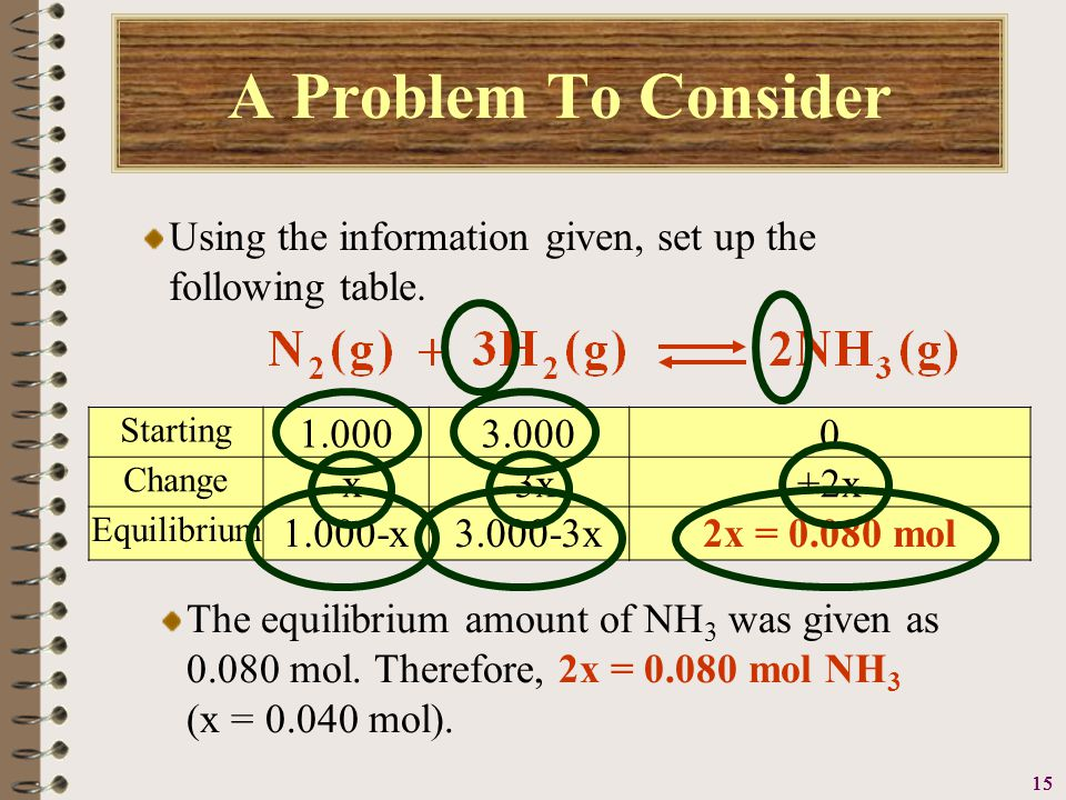 16 A Problem to Consider Using the information given, set up the following table.