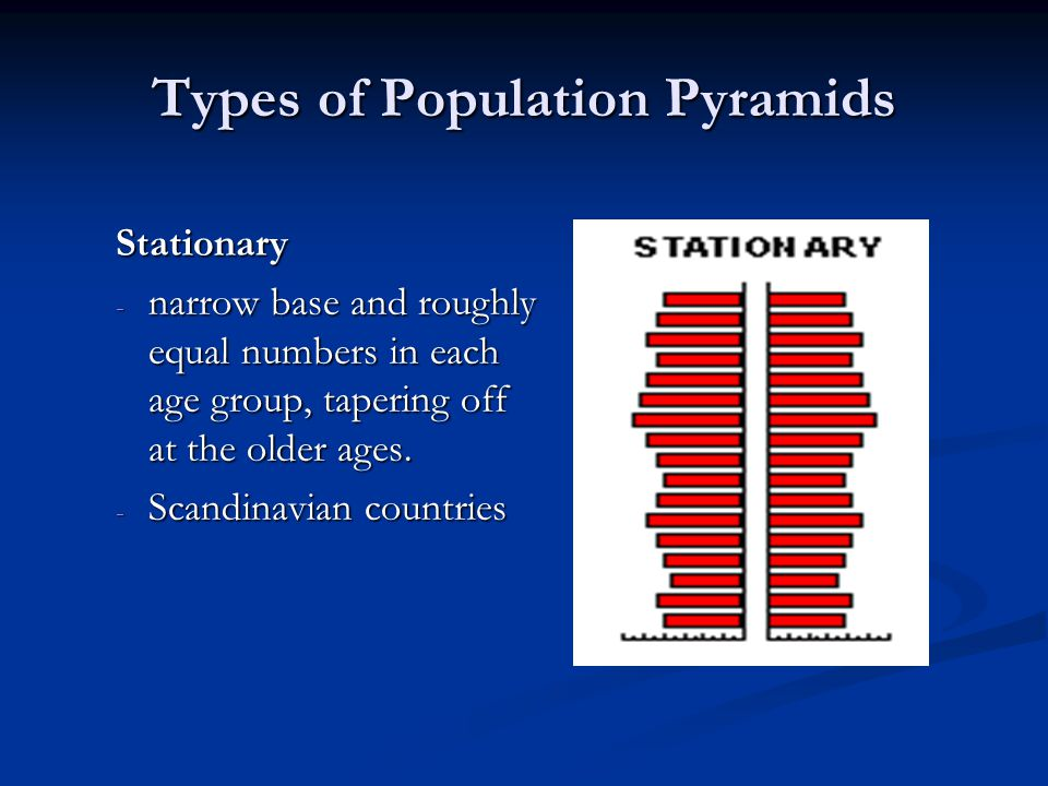 Expansive -broad base -rapid rate of population growth -low proportion of older people.