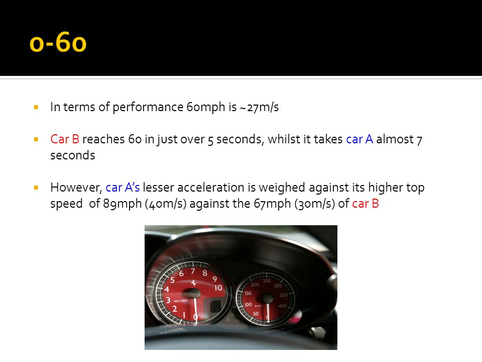  In terms of performance 60mph is ~27m/s  Car B reaches 60 in just over 5 seconds, whilst it takes car A almost 7 seconds  However, car A's lesser