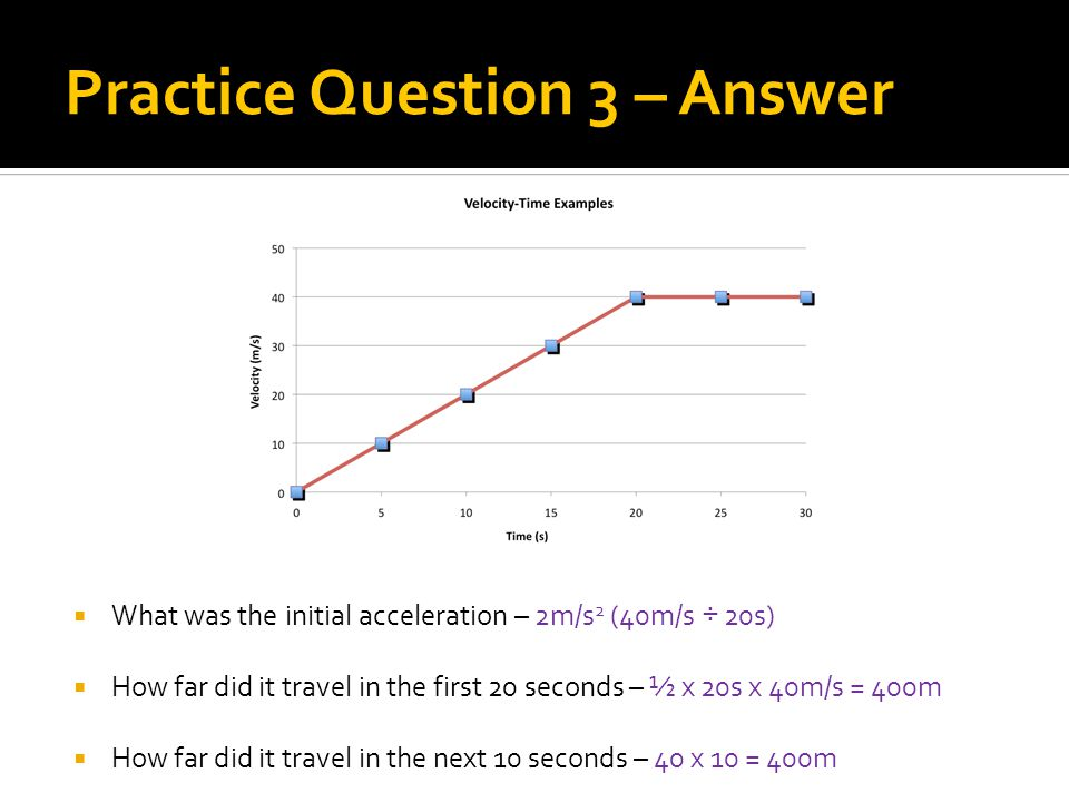 Practice Question 3 – Answer  What was the initial acceleration – 2m/s 2 (40m/s ÷ 20s)  How far did it travel in the first 20 seconds – ½ x 20s x 40