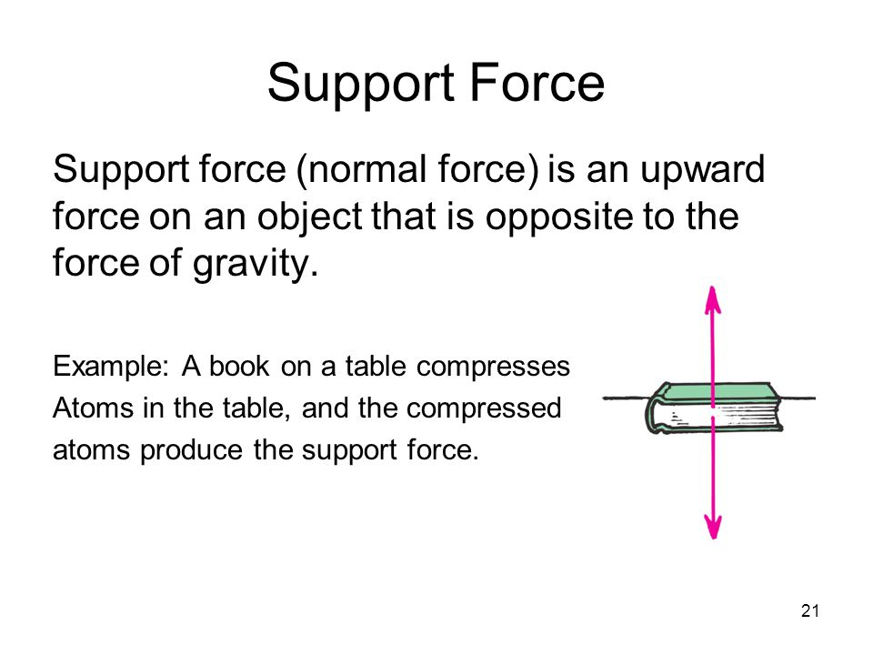 21 Support Force Support force (normal force) is an upward force on an object that is opposite to the force of gravity. Example: A book on a table com