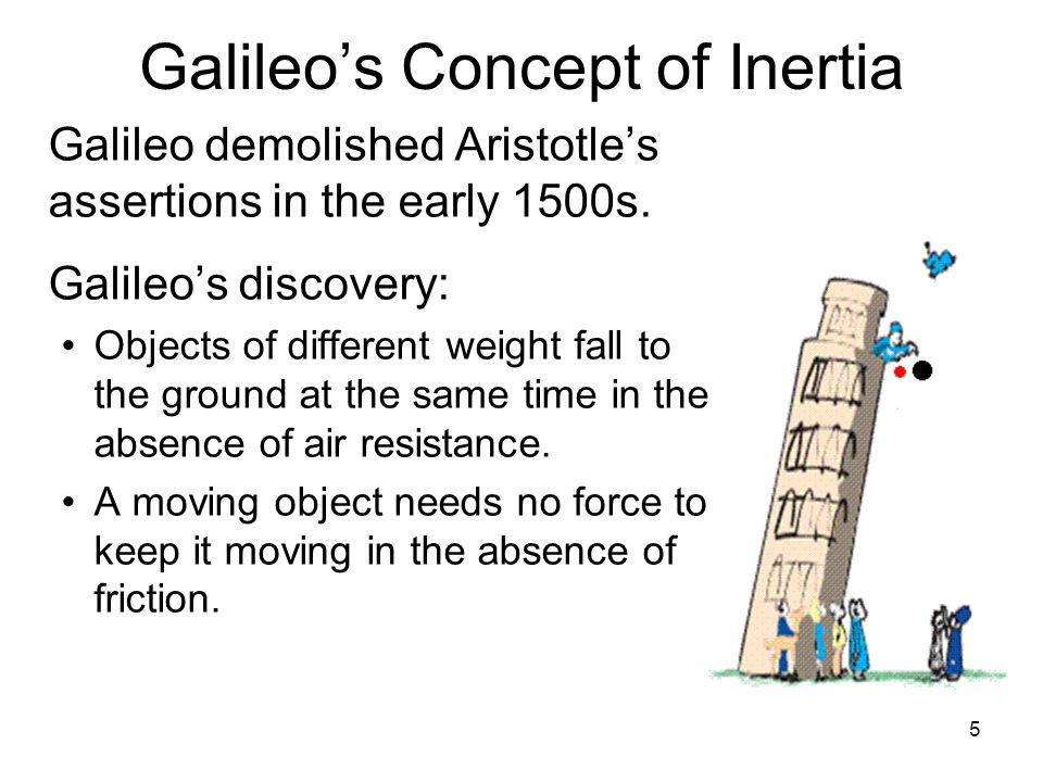 6 Galileo's Concept of Inertia Force is a push or a pull.