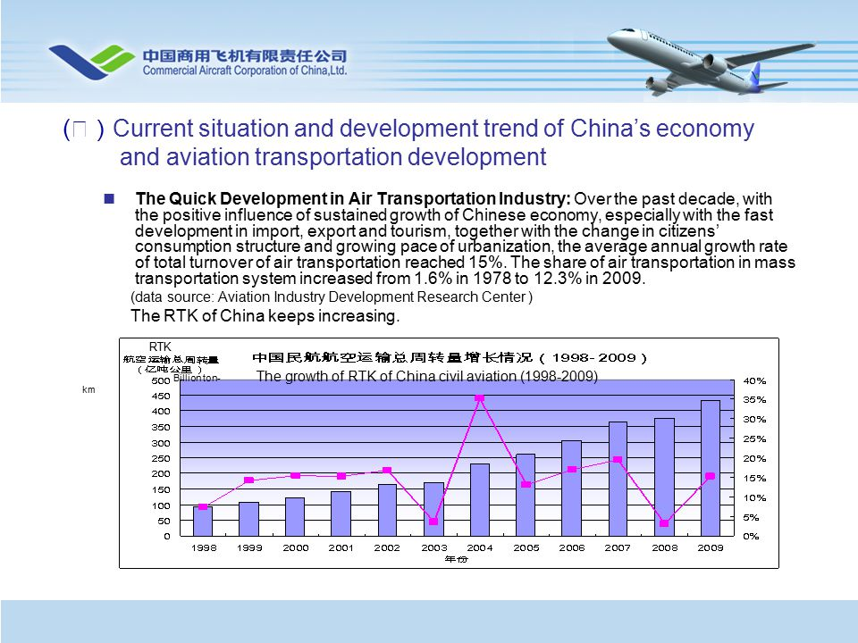 ( Ⅱ) Current situation and development trend of China's economy and aviation transportation development The Quick Development in Air Transportation Industry: Over the past decade, with the positive influence of sustained growth of Chinese economy, especially with the fast development in import, export and tourism, together with the change in citizens' consumption structure and growing pace of urbanization, the average annual growth rate of total turnover of air transportation reached 15%.