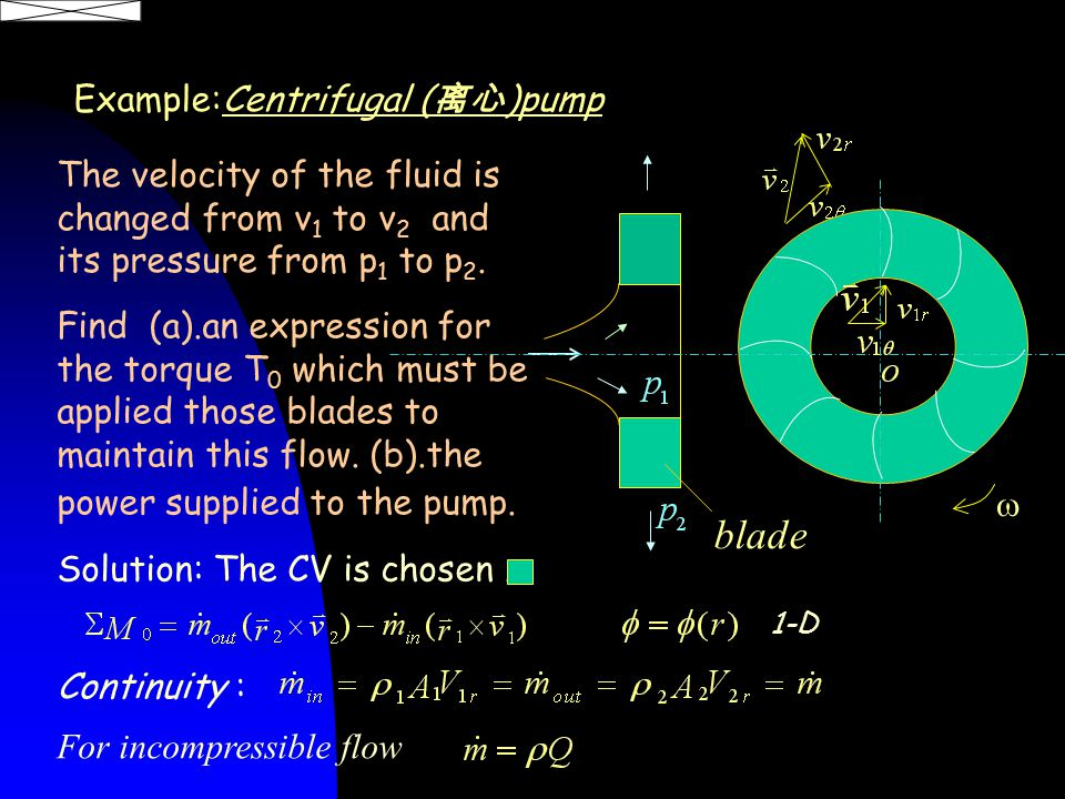 Example:Centrifugal ( 离心 )pump The velocity of the fluid is changed from v 1 to v 2 and its pressure from p 1 to p 2.