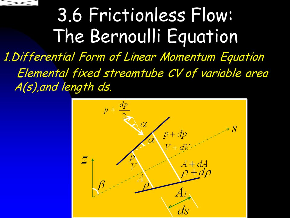 3.6 Frictionless Flow: The Bernoulli Equation 1.Differential Form of Linear Momentum Equation Elemental fixed streamtube CV of variable area A(s),and length ds.