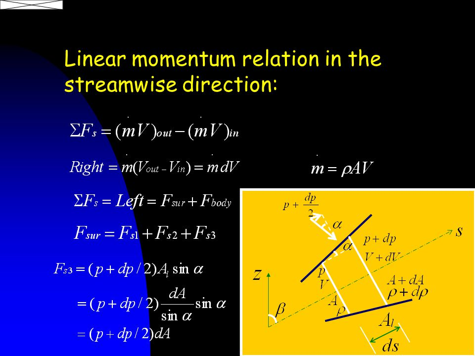 Linear momentum relation in the streamwise direction: