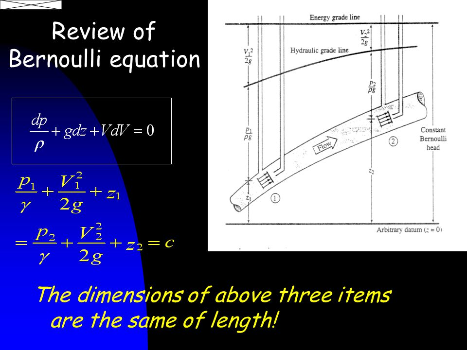 Review of Bernoulli equation The dimensions of above three items are the same of length!